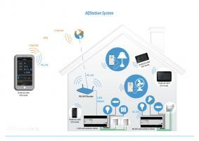 умный дом, беспроводное управление светом